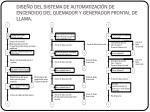 dise o del sistema de automatizaci n de encendido del quemador y generador frontal de llama15