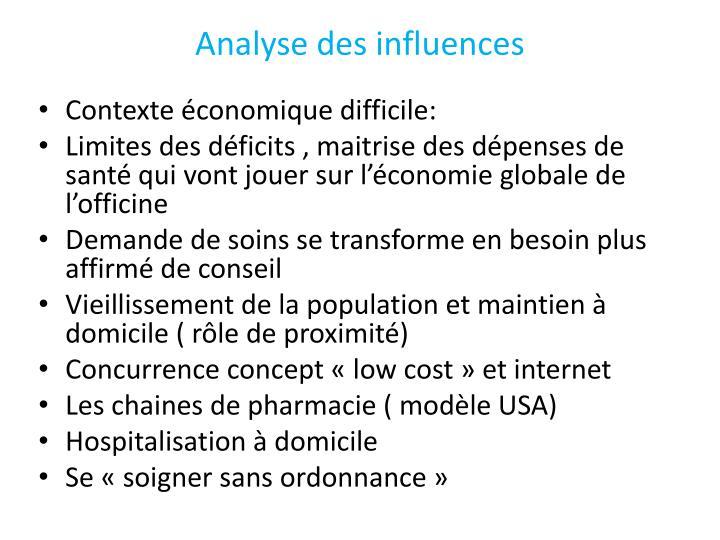 Analyse des influences