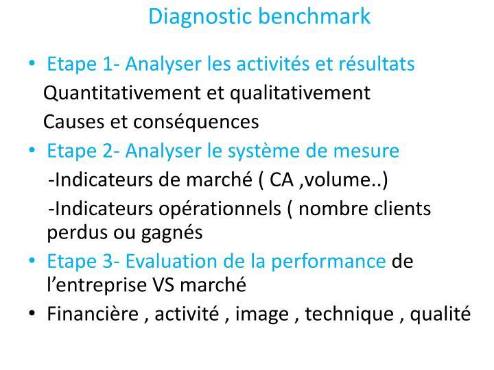 Diagnostic benchmark