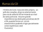 ramos da cd