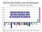old churches decline new churches grow