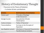 history of evolutionary thought1