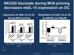nkg2d blockade during mva priming decreases mbil 15 expression on dc