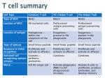 t cell summary