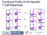 functional profile of hiv specific t cell responses