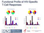 functional profile of hiv specific t cell responses1
