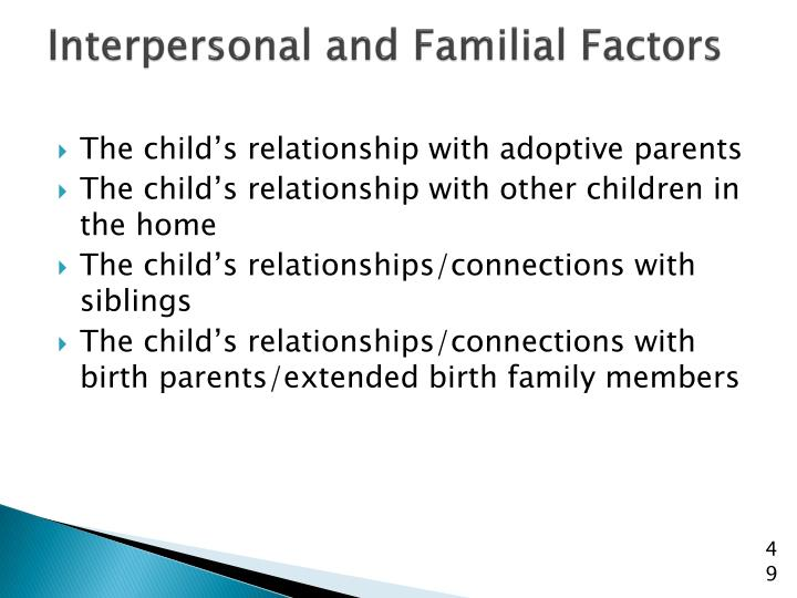 Interpersonal and Familial Factors