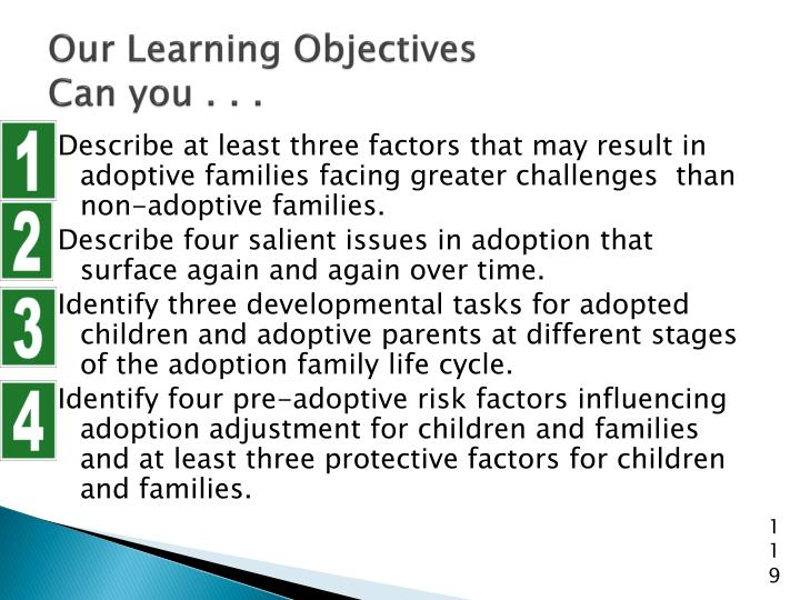 Our Learning Objectives
