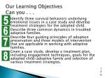 our learning objectives can you1