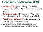development of new generations of mabs