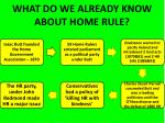 what do we already know about home rule