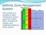 asthma zone management system