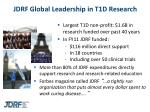 jdrf global leadership in t1d research