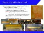 hybrid to hybrid reference path