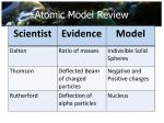 atomic model review
