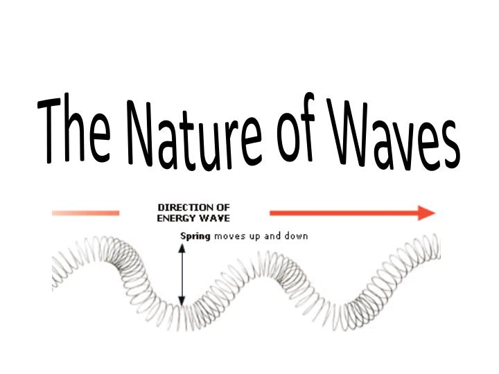 the nature of waves n.