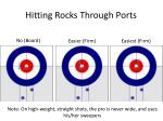 hitting rocks through ports
