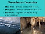 groundwater deposition