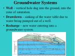 groundwater systems1