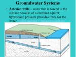 groundwater systems2