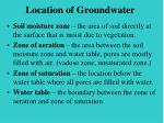 location of groundwater