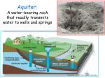aquifer a water bearing rock that readily transmits water to wells and springs