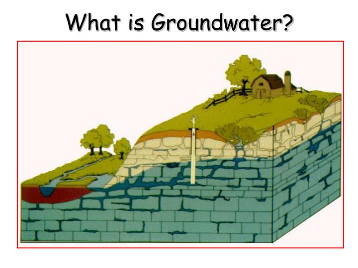 what is groundwater n.
