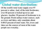global water distribution1