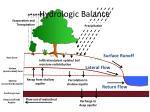 hydrologic balance5