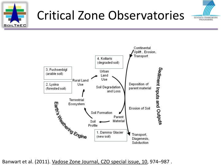 Critical Zone Observatories