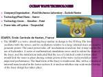ocean wave technologies