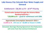 lake havasu city colorado river water supply and demand