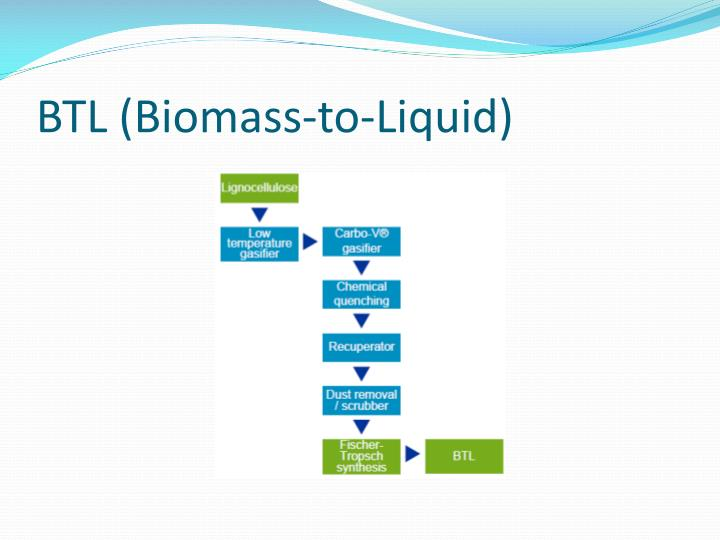 BTL (Biomass-to-Liquid)