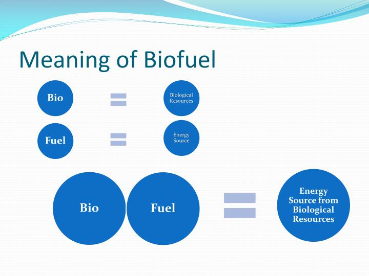 Meaning of biofuel