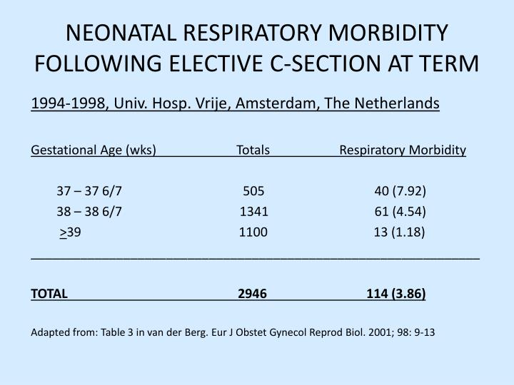 NEONATAL RESPIRATORY MORBIDITY FOLLOWING ELECTIVE C-SECTION AT TERM