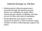 interest groups vs parties