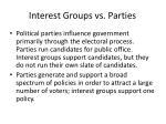 interest groups vs parties