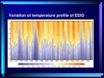variation of temperature profile of eeio