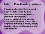 data functional hypothesis