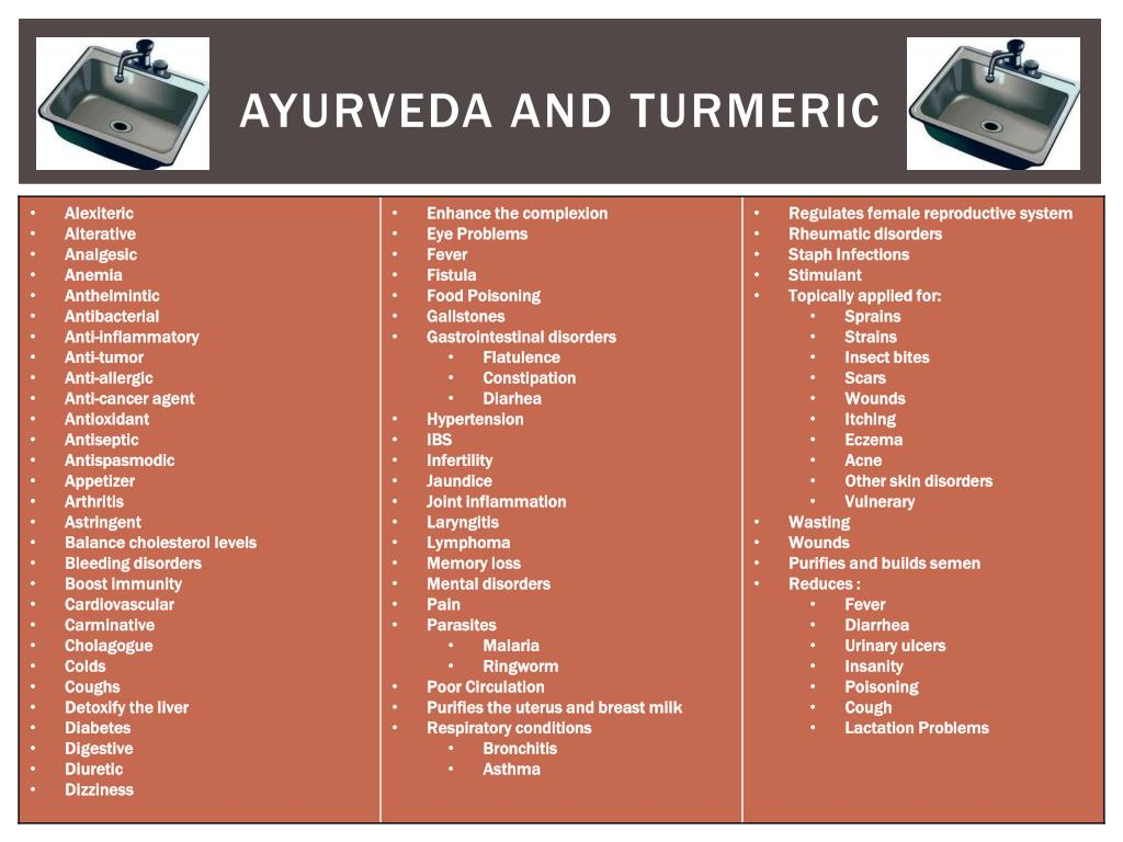Does Turmeric Help With Lymphoma