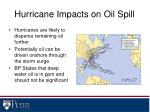 hurricane impacts on oil spill