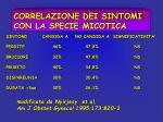 correlazione dei sintomi con la specie micotica