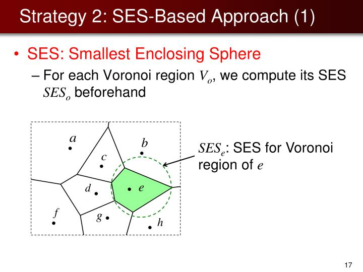 Strategy 2: SES-Based Approach (1)