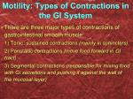 motility types of contractions in the gi system