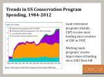trends in us conservation program spending 1984 2012