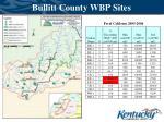 bullitt county wbp sites