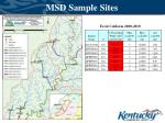 msd sample sites