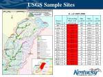 usgs sample sites