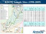 kdow sample sites 1998 2009