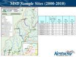 msd sample sites 2000 2010